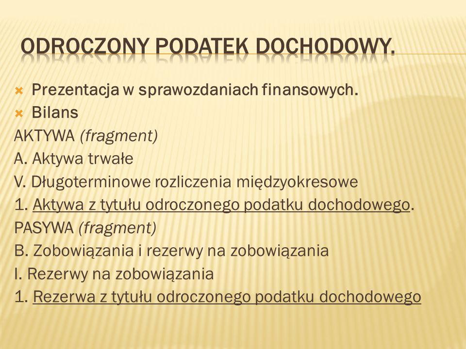  Prezentacja w sprawozdaniach finansowych.  Bilans AKTYWA (fragment) A. Aktywa trwałe V. Długoterminowe rozliczenia międzyokresowe 1. Aktywa z tytuł