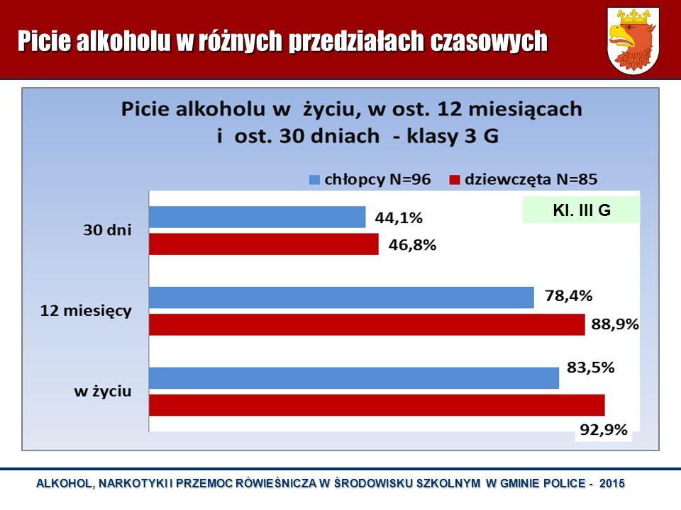ALKOHOL, NARKOTYKI I PRZEMOC RÓWIEŚNICZA W ŚRODOWISKU SZKOLNYM W GMINIE POLICE - 2015 Picie alkoholu w różnych przedziałach czasowych Picie alkoholu w