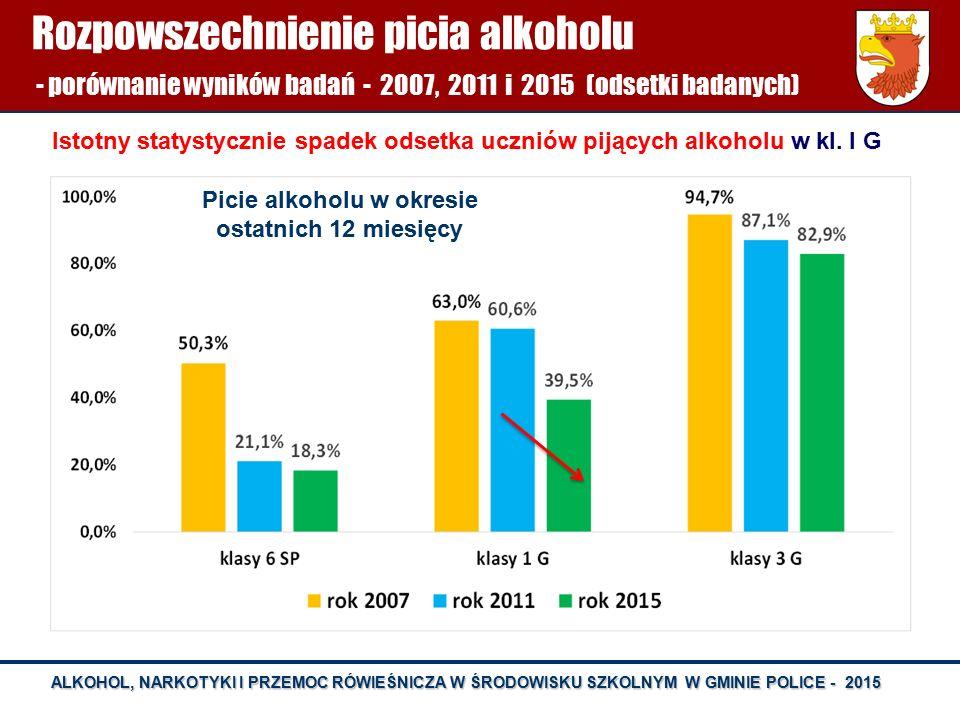 ALKOHOL, NARKOTYKI I PRZEMOC RÓWIEŚNICZA W ŚRODOWISKU SZKOLNYM W GMINIE POLICE - 2015 Rozpowszechnienie picia alkoholu - porównanie wyników badań - 20