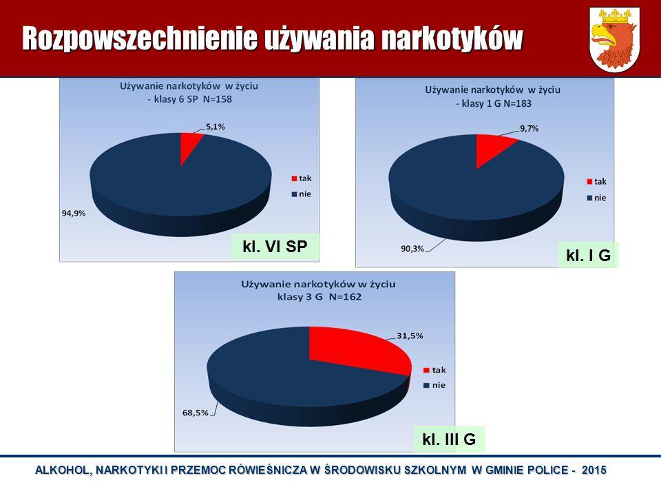 ALKOHOL, NARKOTYKI I PRZEMOC RÓWIEŚNICZA W ŚRODOWISKU SZKOLNYM W GMINIE POLICE - 2015 Rozpowszechnienie używania narkotyków Rozpowszechnienie używania