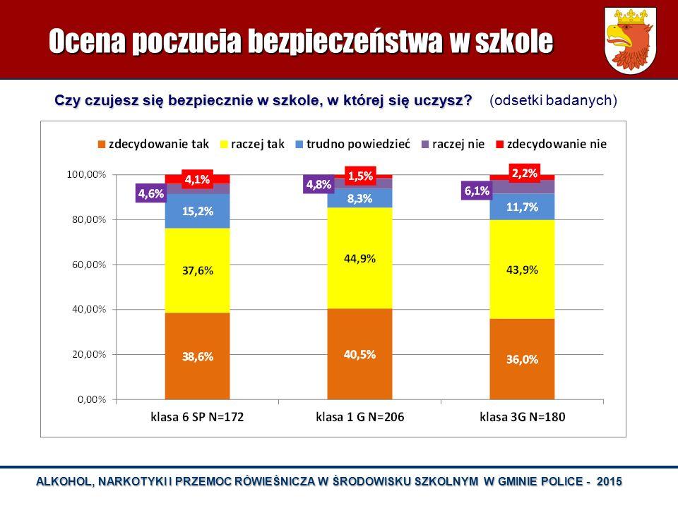 ALKOHOL, NARKOTYKI I PRZEMOC RÓWIEŚNICZA W ŚRODOWISKU SZKOLNYM W GMINIE POLICE - 2015 UŻYWANIE NARKOTYKÓW PRZEZ MŁODZIEŻ