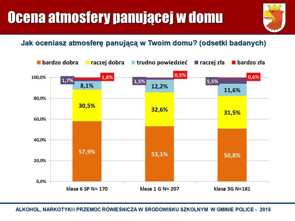 ALKOHOL, NARKOTYKI I PRZEMOC RÓWIEŚNICZA W ŚRODOWISKU SZKOLNYM W GMINIE POLICE - 2015 Jak oceniasz atmosferę panującą w Twoim domu? (odsetki badanych)