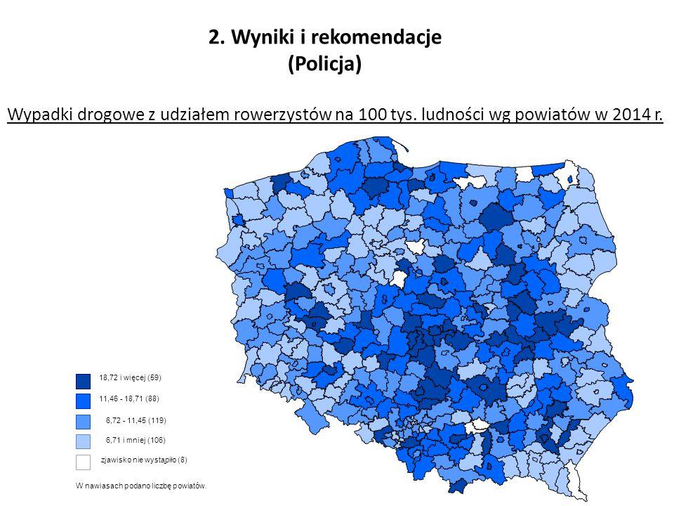 2. Wyniki i rekomendacje (Policja) Wypadki drogowe z udziałem rowerzystów na 100 tys.