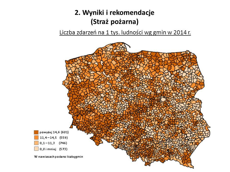 2. Wyniki i rekomendacje (Straż pożarna) Liczba zdarzeń na 1 tys. ludności wg gmin w 2014 r.