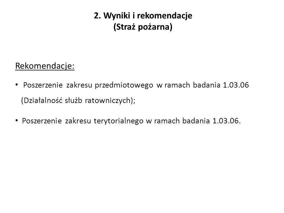 2. Wyniki i rekomendacje (Straż pożarna) Rekomendacje: Poszerzenie zakresu przedmiotowego w ramach badania 1.03.06 (Działalność służb ratowniczych); P