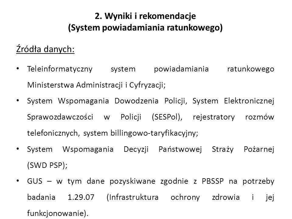 2. Wyniki i rekomendacje (System powiadamiania ratunkowego) Źródła danych: Teleinformatyczny system powiadamiania ratunkowego Ministerstwa Administrac
