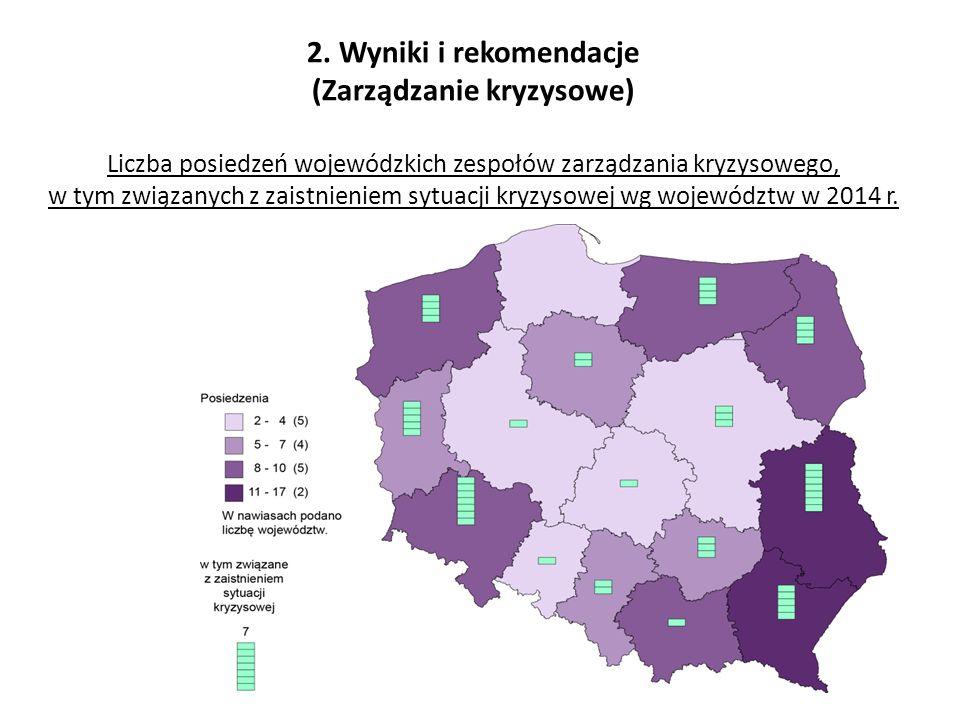 2. Wyniki i rekomendacje (Zarządzanie kryzysowe) Liczba posiedzeń wojewódzkich zespołów zarządzania kryzysowego, w tym związanych z zaistnieniem sytua
