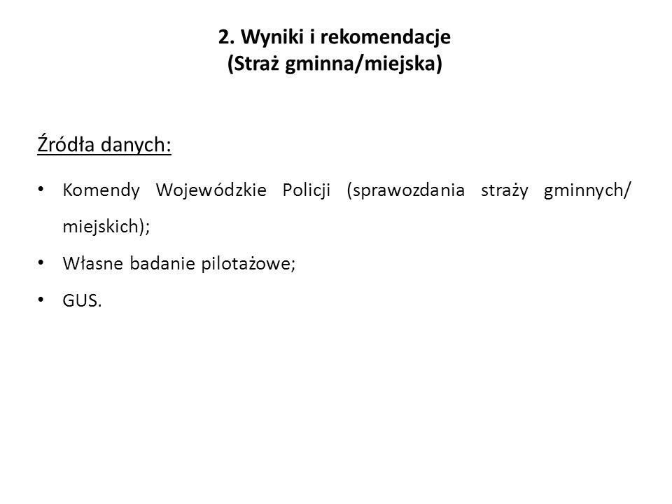 2. Wyniki i rekomendacje (Straż gminna/miejska) Źródła danych: Komendy Wojewódzkie Policji (sprawozdania straży gminnych/ miejskich); Własne badanie p