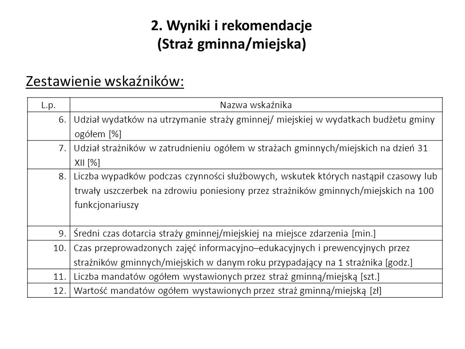 2. Wyniki i rekomendacje (Straż gminna/miejska) Zestawienie wskaźników: L.p.Nazwa wskaźnika 6.