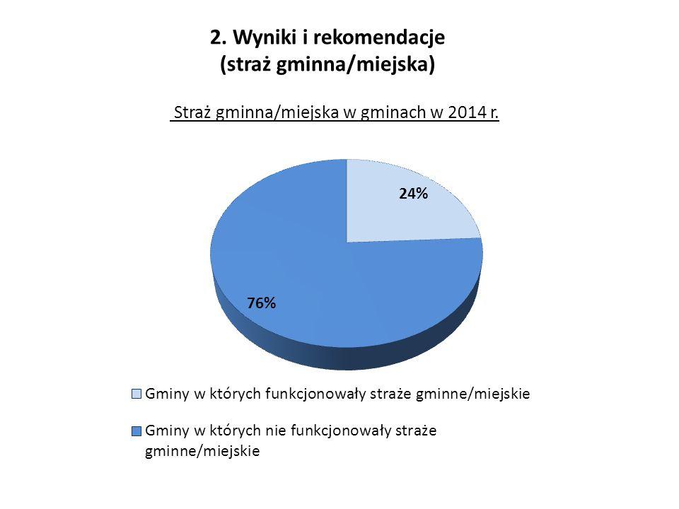 Straż gminna/miejska w gminach w 2014 r. 2. Wyniki i rekomendacje (straż gminna/miejska)