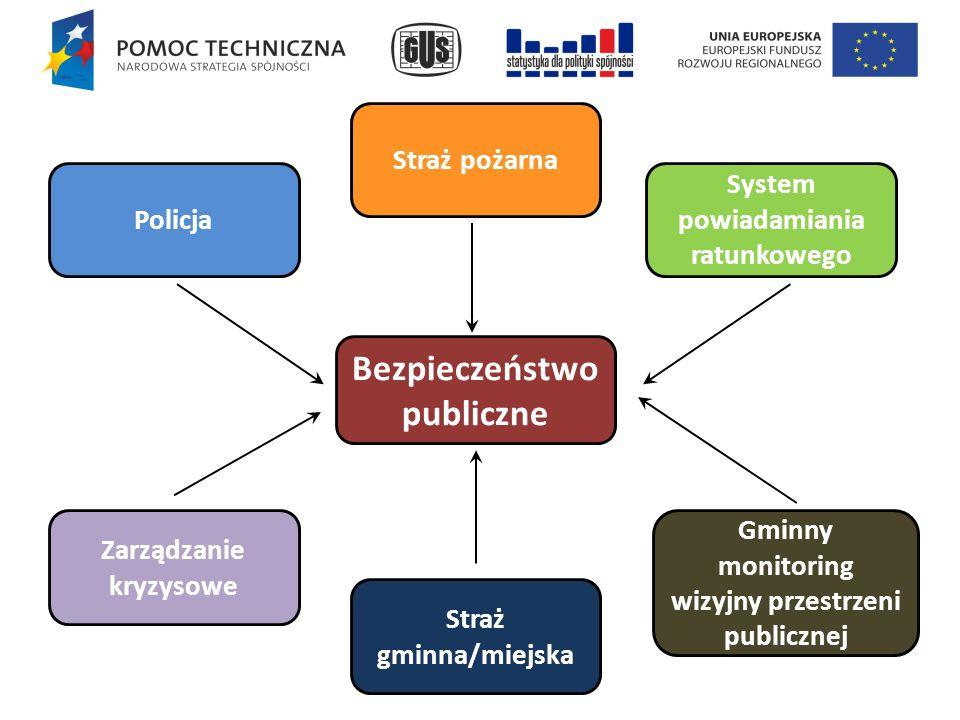 2.Wyniki i rekomendacje (Zarządzanie kryzysowe) Rekomendacje: Włączenie do PBSSP badania nt.