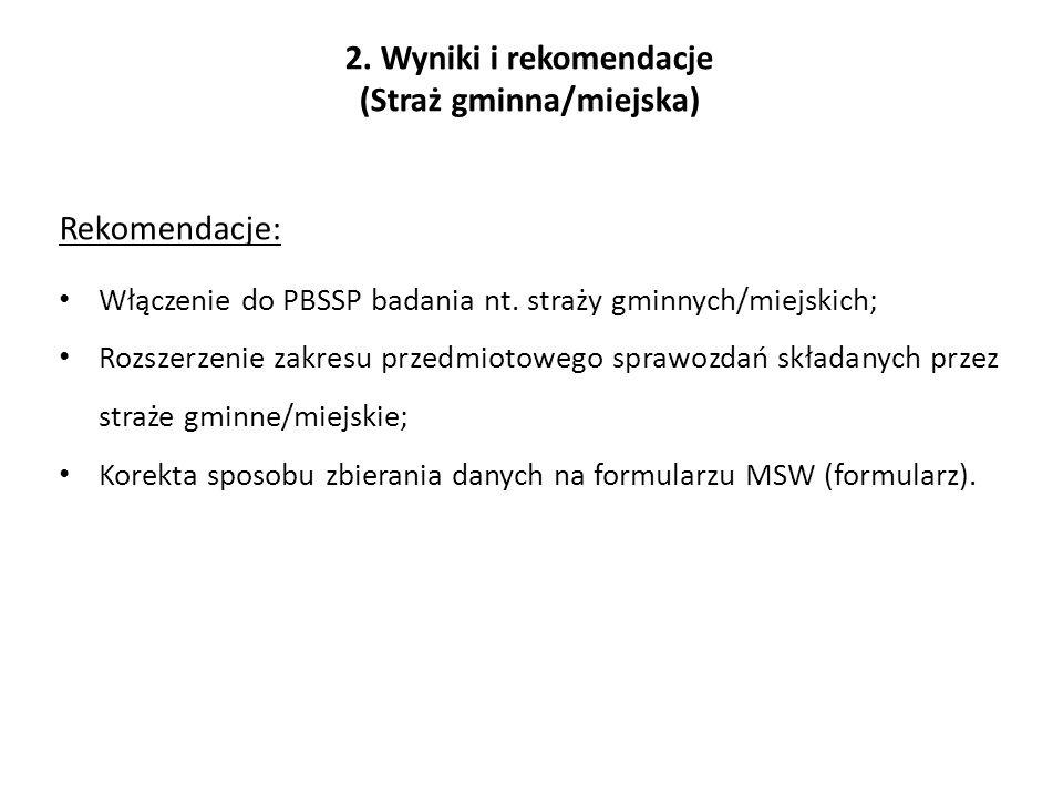 2. Wyniki i rekomendacje (Straż gminna/miejska) Rekomendacje: Włączenie do PBSSP badania nt.