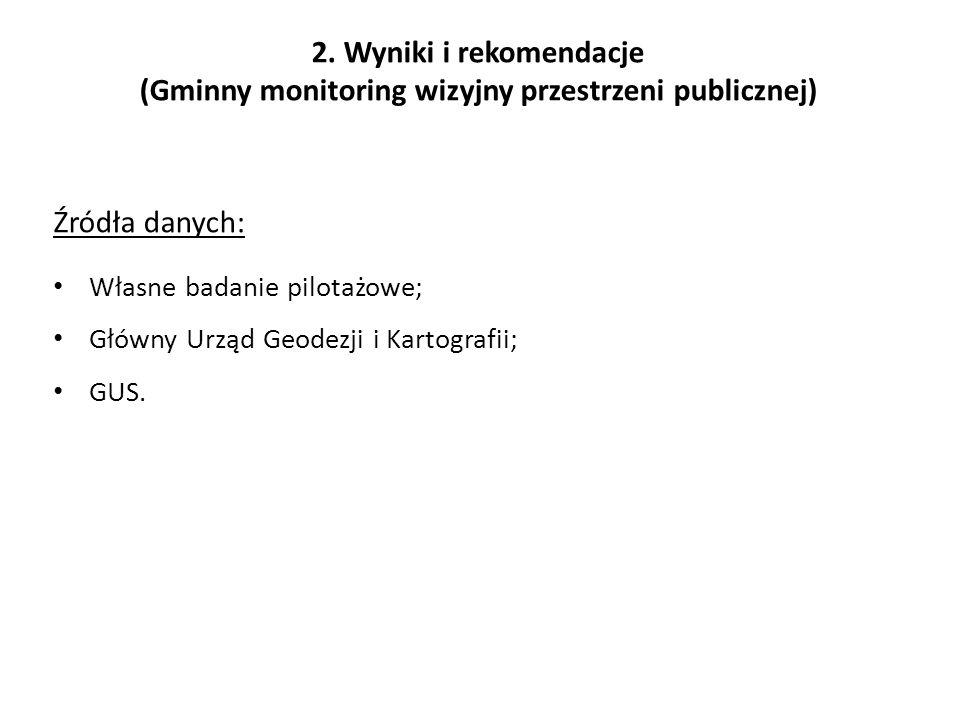 2. Wyniki i rekomendacje (Gminny monitoring wizyjny przestrzeni publicznej) Źródła danych: Własne badanie pilotażowe; Główny Urząd Geodezji i Kartogra