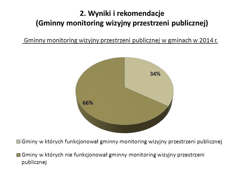 Gminny monitoring wizyjny przestrzeni publicznej w gminach w 2014 r.