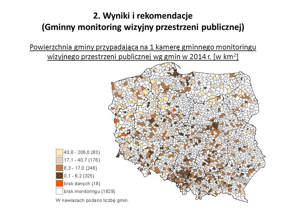 2. Wyniki i rekomendacje (Gminny monitoring wizyjny przestrzeni publicznej) Powierzchnia gminy przypadająca na 1 kamerę gminnego monitoringu wizyjnego