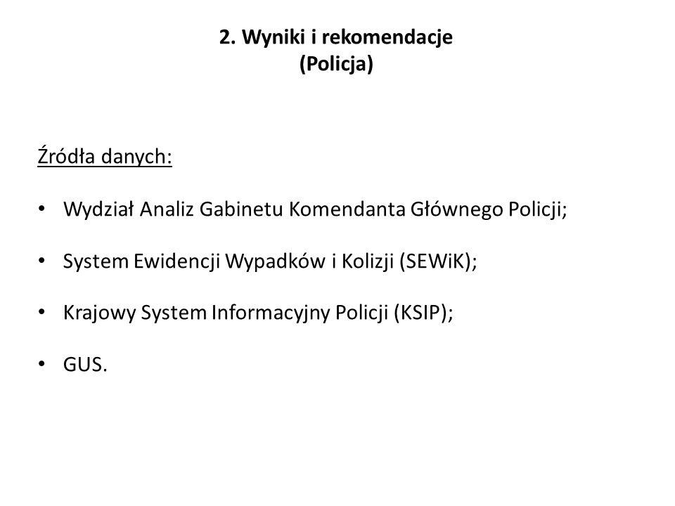 2. Wyniki i rekomendacje (Policja) Źródła danych: Wydział Analiz Gabinetu Komendanta Głównego Policji; System Ewidencji Wypadków i Kolizji (SEWiK); Kr