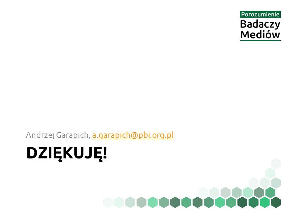 DZIĘKUJĘ! Andrzej Garapich, a.garapich@pbi.org.pla.garapich@pbi.org.pl