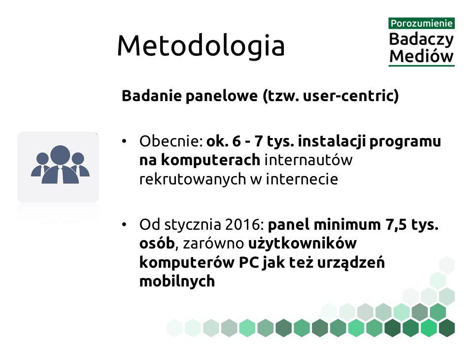 Metodologia Badanie panelowe (tzw. user-centric) Obecnie: ok.