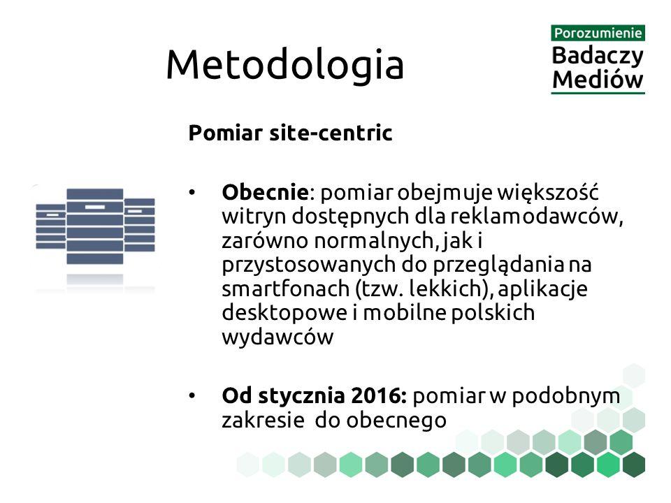 Metodologia Pomiar site-centric Obecnie: pomiar obejmuje większość witryn dostępnych dla reklamodawców, zarówno normalnych, jak i przystosowanych do przeglądania na smartfonach (tzw.