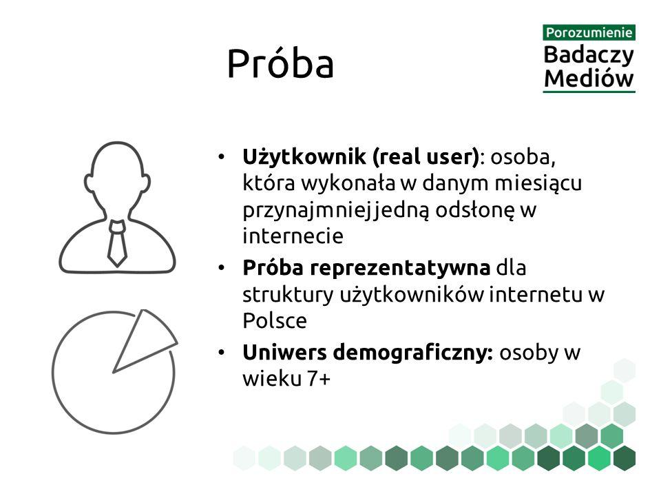 Próba Użytkownik (real user): osoba, która wykonała w danym miesiącu przynajmniej jedną odsłonę w internecie Próba reprezentatywna dla struktury użytkowników internetu w Polsce Uniwers demograficzny: osoby w wieku 7+