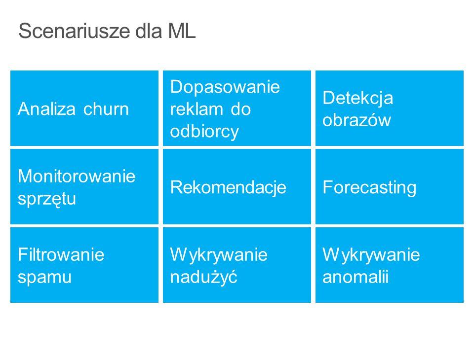 Analiza churn Monitorowanie sprzętu Filtrowanie spamu Dopasowanie reklam do odbiorcy Rekomendacje Wykrywanie nadużyć Detekcja obrazów Forecasting Wykrywanie anomalii
