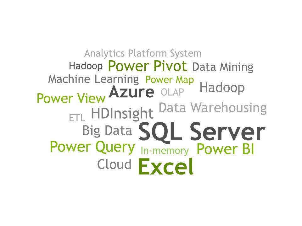 Big Data. VOLUME (Size) VARIETY (Structure) VELOCITY (Speed)