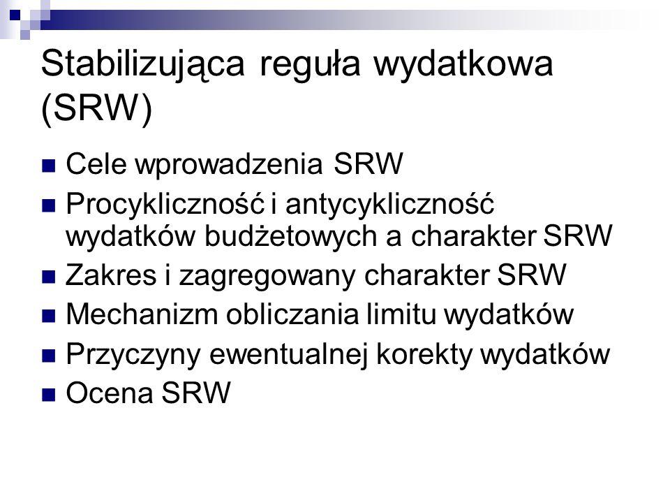 Stabilizująca reguła wydatkowa (SRW) Cele wprowadzenia SRW Procykliczność i antycykliczność wydatków budżetowych a charakter SRW Zakres i zagregowany charakter SRW Mechanizm obliczania limitu wydatków Przyczyny ewentualnej korekty wydatków Ocena SRW