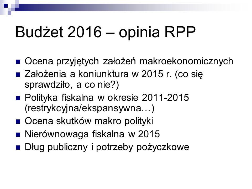Budżet 2016 – opinia RPP Ocena przyjętych założeń makroekonomicznych Założenia a koniunktura w 2015 r.