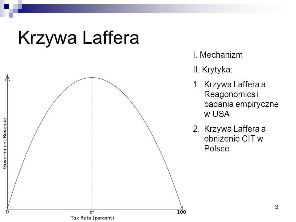 3 Krzywa Laffera I.Mechanizm II.