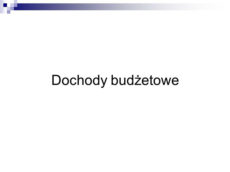Wydatki socjalne w Polsce 19 Źródło: Polska 2010.