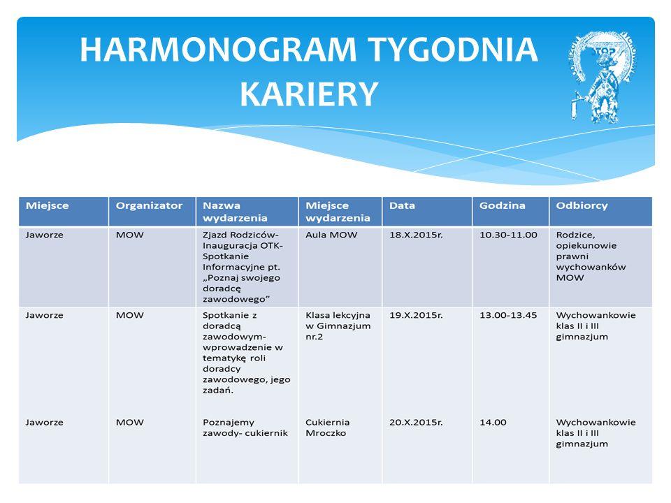 HARMONOGRAM TYGODNIA KARIERY