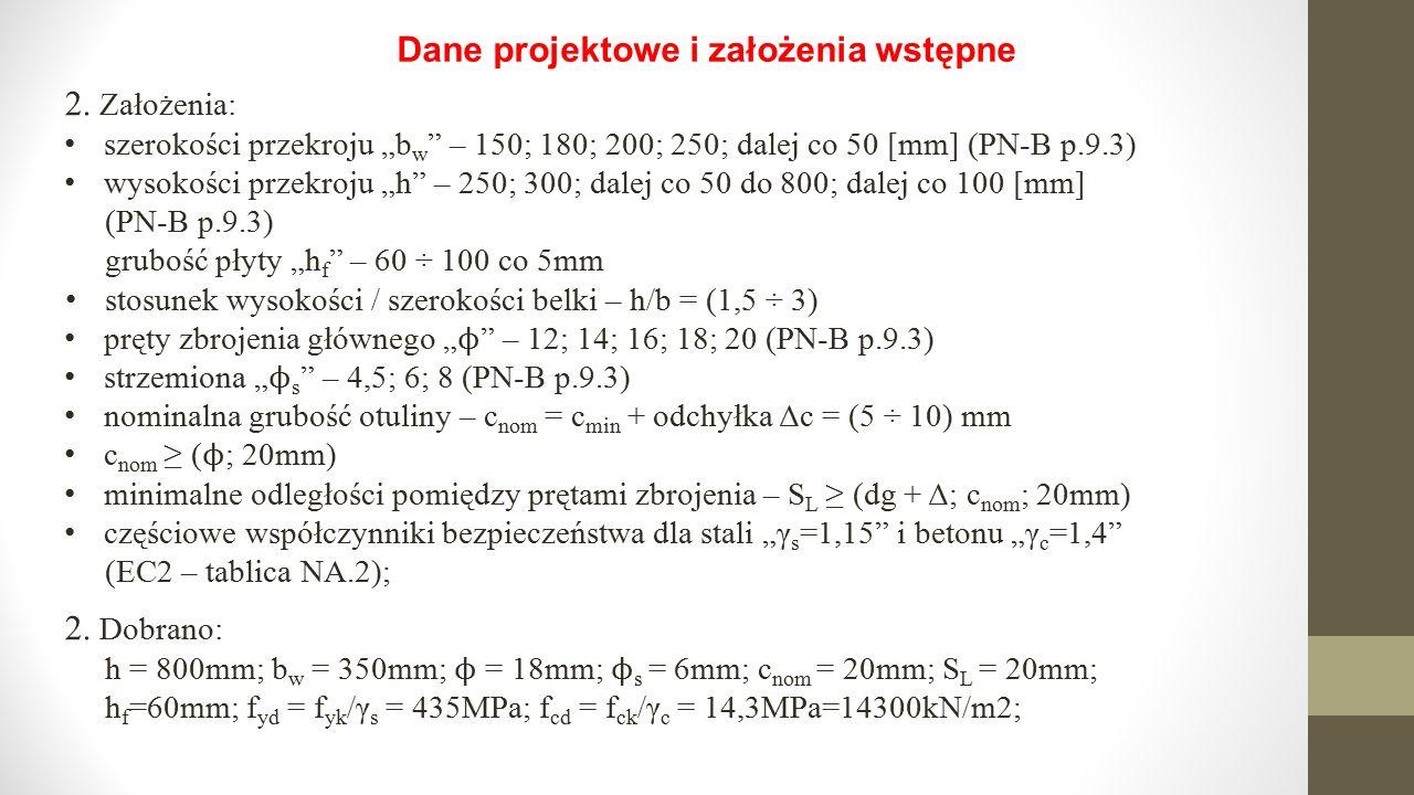 """Dane projektowe i założenia wstępne 2. Założenia: szerokości przekroju """"b w """" – 150; 180; 200; 250; dalej co 50 [mm] (PN-B p.9.3) wysokości przekroju"""