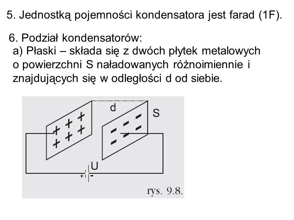 5.Jednostką pojemności kondensatora jest farad (1F).