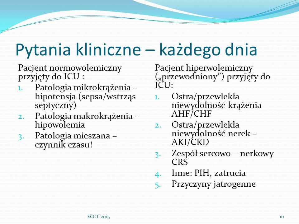 Pytania kliniczne – każdego dnia Pacjent normowolemiczny przyjęty do ICU : 1. Patologia mikrokrążenia – hipotensja (sepsa/wstrząs septyczny) 2. Patolo
