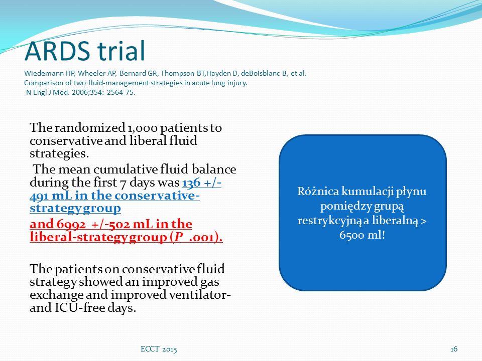 ARDS trial Wiedemann HP, Wheeler AP, Bernard GR, Thompson BT,Hayden D, deBoisblanc B, et al. Comparison of two fluid-management strategies in acute lu