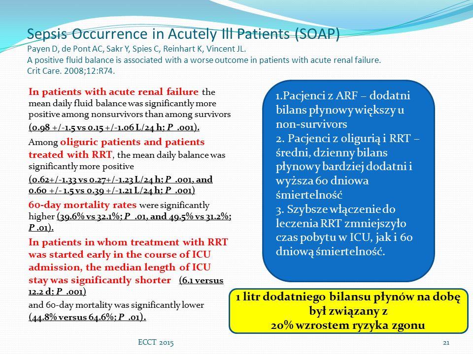 Sepsis Occurrence in Acutely Ill Patients (SOAP) Payen D, de Pont AC, Sakr Y, Spies C, Reinhart K, Vincent JL. A positive fluid balance is associated