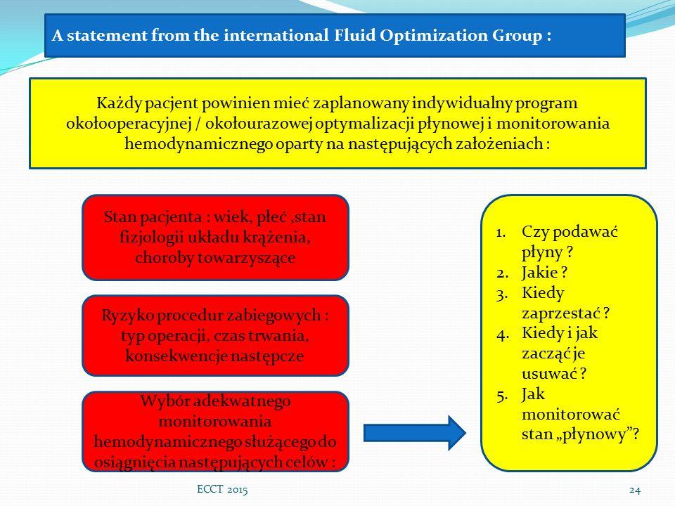 ECCT 201524 A statement from the international Fluid Optimization Group : Każdy pacjent powinien mieć zaplanowany indywidualny program okołooperacyjne