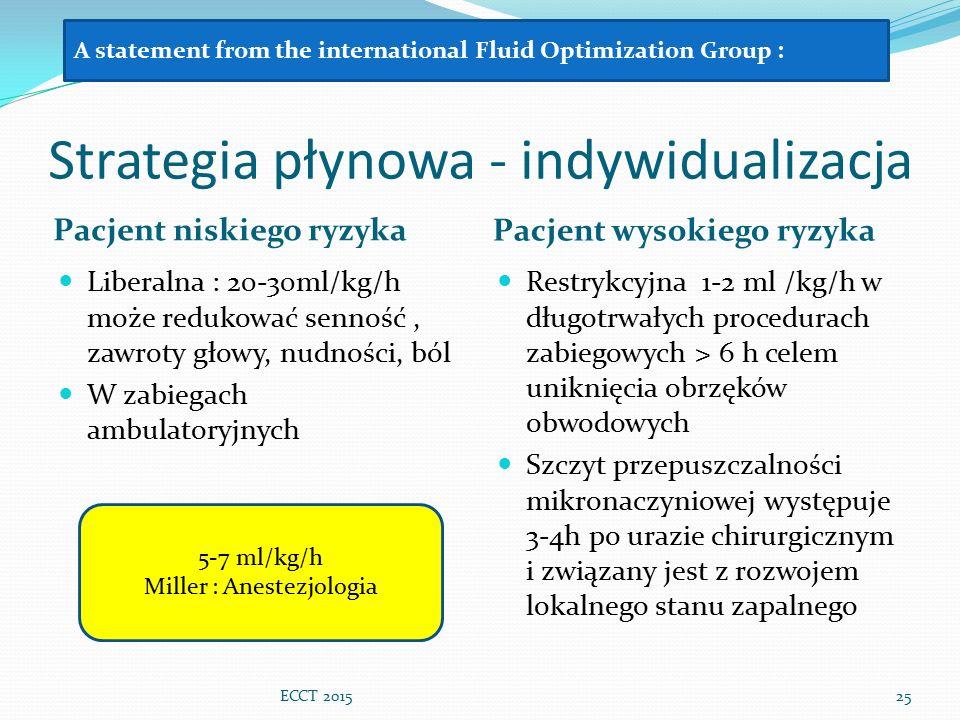 Strategia płynowa - indywidualizacja Pacjent niskiego ryzyka Pacjent wysokiego ryzyka Liberalna : 20-30ml/kg/h może redukować senność, zawroty głowy,