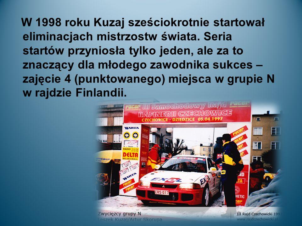 W 1998 roku Kuzaj sześciokrotnie startował eliminacjach mistrzostw świata.