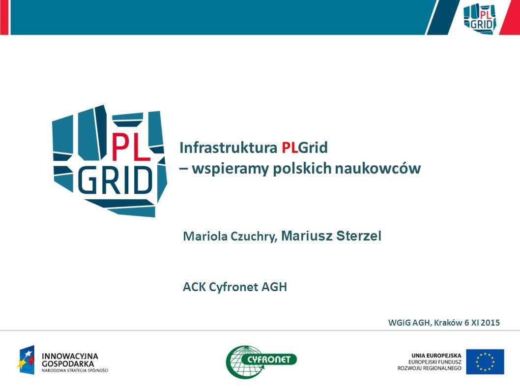 Infrastruktura PLGrid – wspieramy polskich naukowców Mariola Czuchry, Mariusz Sterzel ACK Cyfronet AGH WGiG AGH, Kraków 6 XI 2015