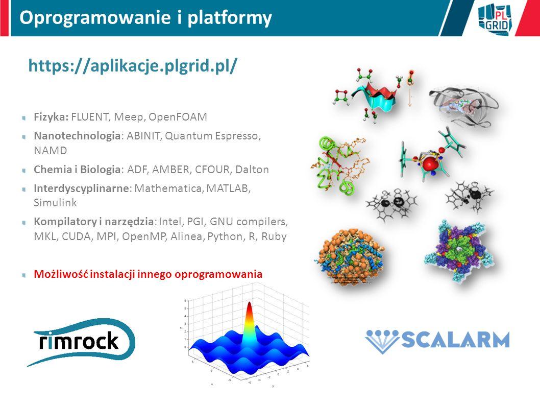 Fizyka: FLUENT, Meep, OpenFOAM Nanotechnologia: ABINIT, Quantum Espresso, NAMD Chemia i Biologia: ADF, AMBER, CFOUR, Dalton Interdyscyplinarne: Mathem