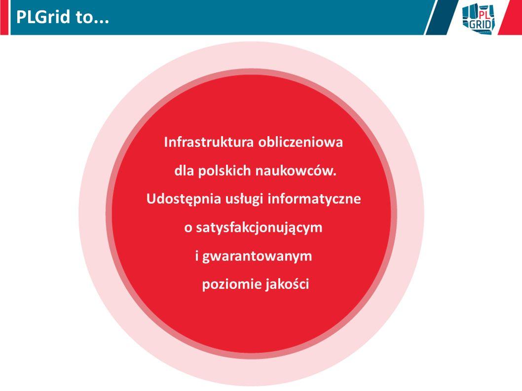 PLGrid to... Infrastruktura obliczeniowa dla polskich naukowców. Udostępnia usługi informatyczne o satysfakcjonującym i gwarantowanym poziomie jakości