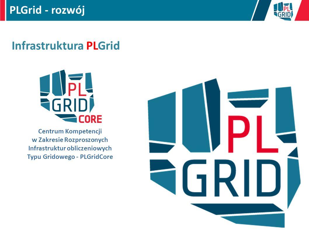 Infrastruktura PLGrid Centrum Kompetencji w Zakresie Rozproszonych Infrastruktur obliczeniowych Typu Gridowego - PLGridCore PLGrid - rozwój