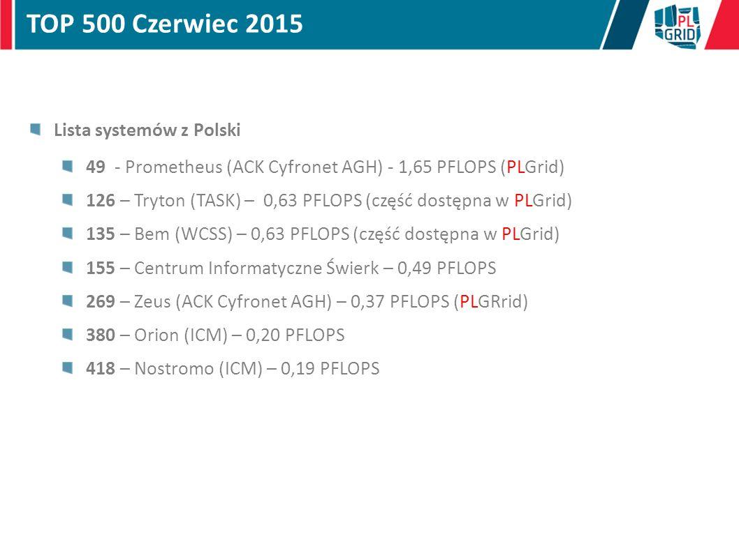 TOP 500 Czerwiec 2015 Lista systemów z Polski 49 - Prometheus (ACK Cyfronet AGH) - 1,65 PFLOPS (PLGrid) 126 – Tryton (TASK) – 0,63 PFLOPS (część dostę