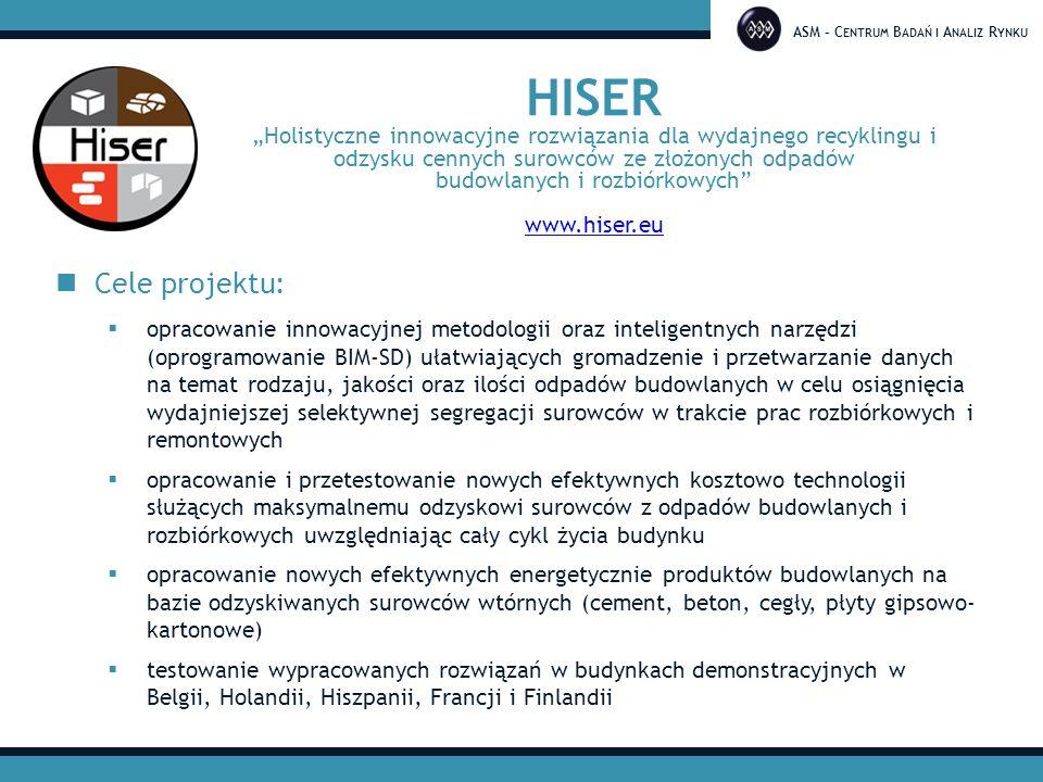 """ASM – C ENTRUM B ADAŃ I A NALIZ R YNKU HISER """"Holistyczne innowacyjne rozwiązania dla wydajnego recyklingu i odzysku cennych surowców ze złożonych odp"""