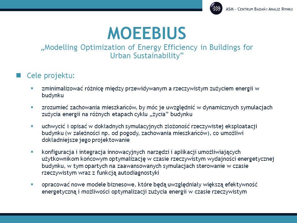 "ASM – C ENTRUM B ADAŃ I A NALIZ R YNKU MOEEBIUS ""Modelling Optimization of Energy Efficiency in Buildings for Urban Sustainability"" Cele projektu:  z"