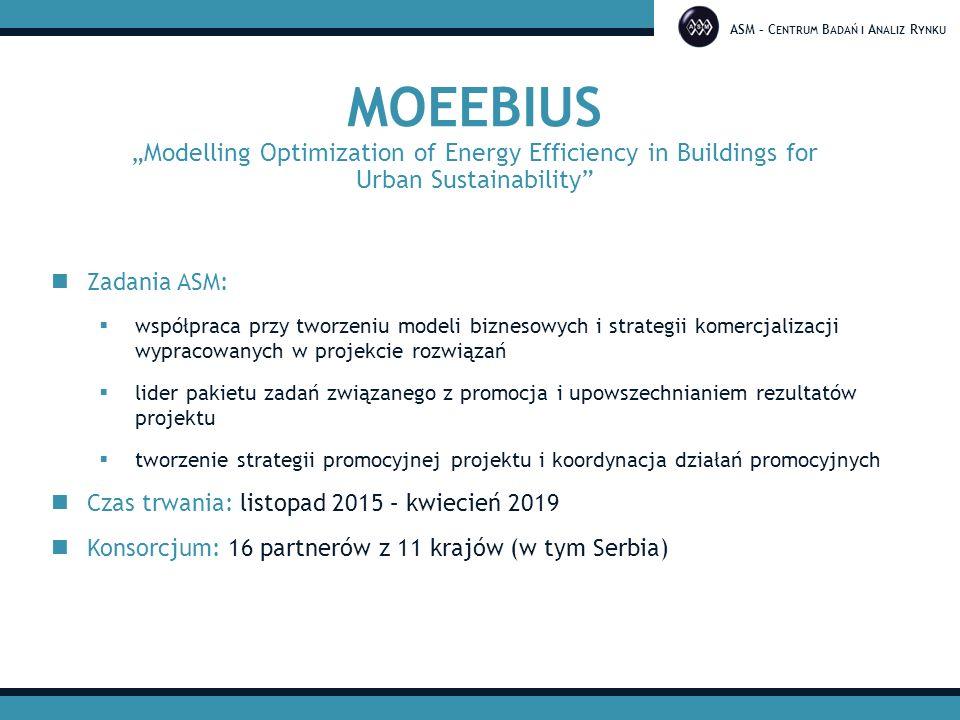 "ASM – C ENTRUM B ADAŃ I A NALIZ R YNKU MOEEBIUS ""Modelling Optimization of Energy Efficiency in Buildings for Urban Sustainability"" Zadania ASM:  wsp"