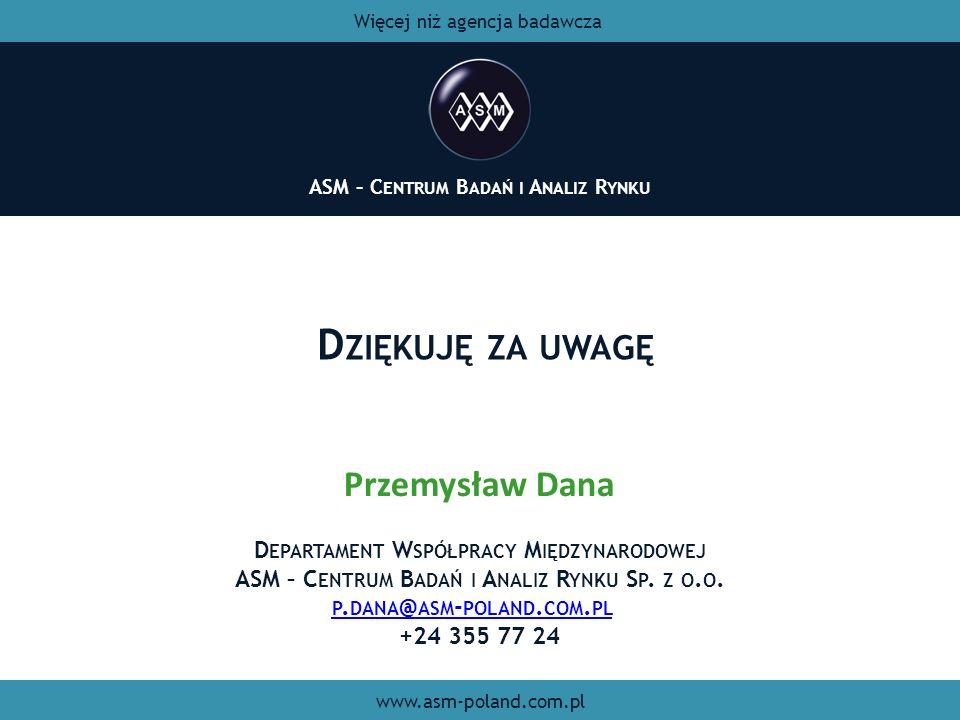 ASM – C ENTRUM B ADAŃ I A NALIZ R YNKU D ZIĘKUJĘ ZA UWAGĘ ASM – C ENTRUM B ADAŃ I A NALIZ R YNKU Więcej niż agencja badawcza www.asm-poland.com.pl Prz