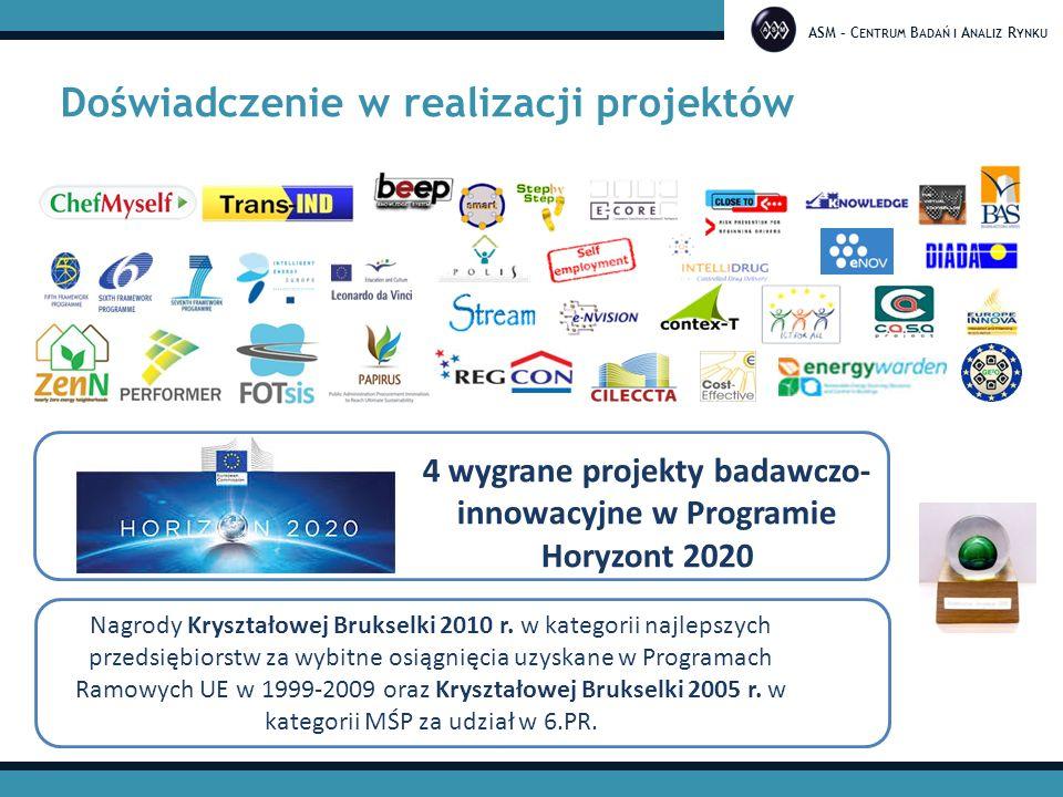 ASM – C ENTRUM B ADAŃ I A NALIZ R YNKU Doświadczenie w realizacji projektów Nagrody Kryształowej Brukselki 2010 r. w kategorii najlepszych przedsiębio