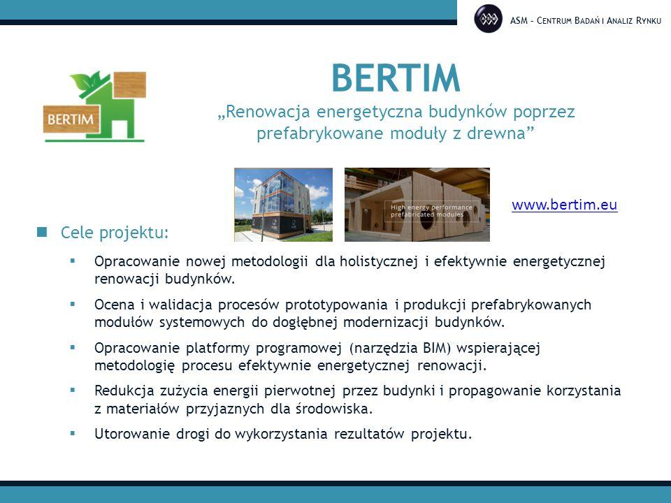 """ASM – C ENTRUM B ADAŃ I A NALIZ R YNKU BERTIM """"Renowacja energetyczna budynków poprzez prefabrykowane moduły z drewna Zadania ASM:  zaprojektowanie nowych modeli biznesowych dla energooszczędnych remontów budynków  opracowanie planu eksploatacji projektu  opracowanie planu rozpowszechniania rezultatów projektu oraz stymulowanie i koordynowanie rozpowszechniania informacji  zaprojektowanie logo projektu, strony internetowej, materiałów promocyjnych itp."""